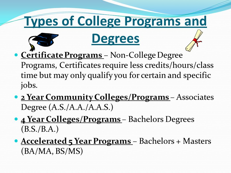 Types of college degrees essay examples
