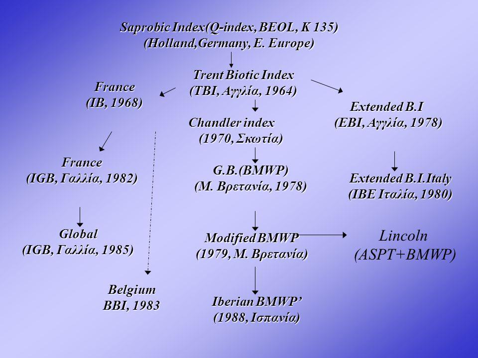 Saprobic Index(Q-index, ΒΕΟL, Κ 135) (Holland,Germany, E.
