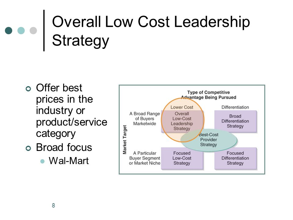 nokia cost leadership strategy