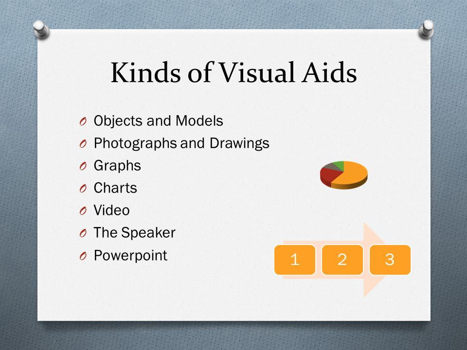 Chapter    Using Visual Aids  Kinds of Visual Aids O Objects and     SlidePlayer