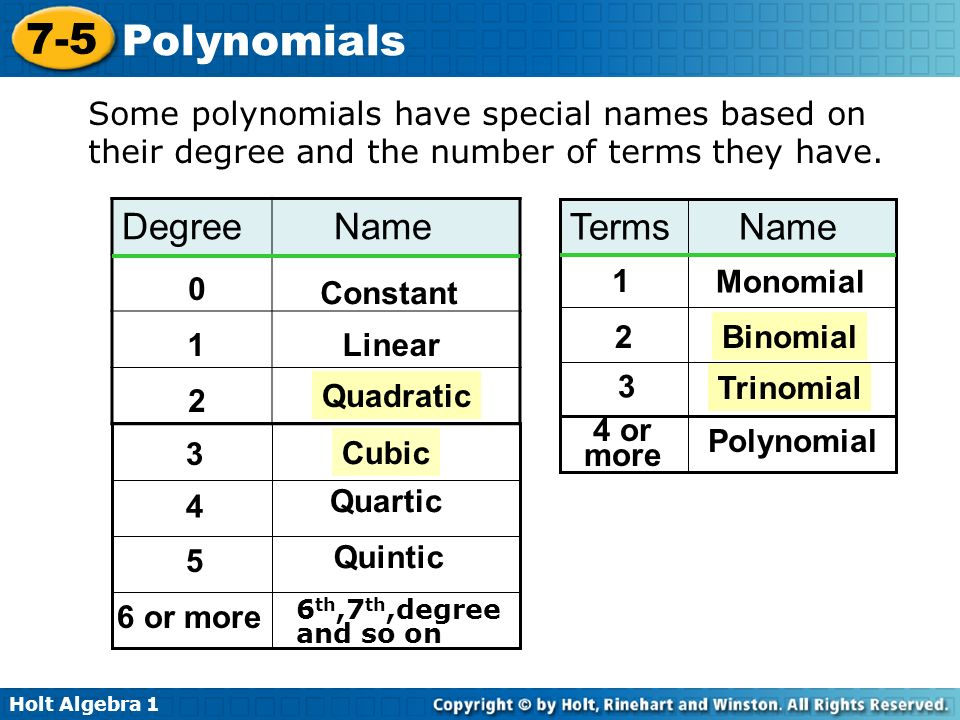Section 6 1 Clifying Polynomials