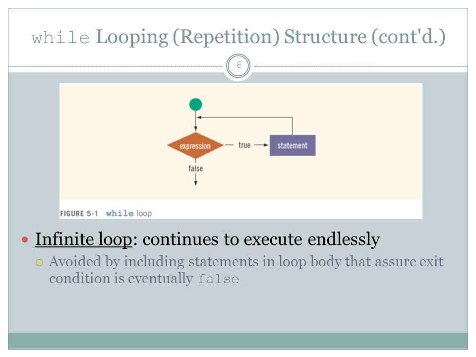 while Looping (Repetition) Structure (cont d.) 6 Infinite loop: continues to execute endlessly  Avoided by including statements in loop body that assure exit condition is eventually false
