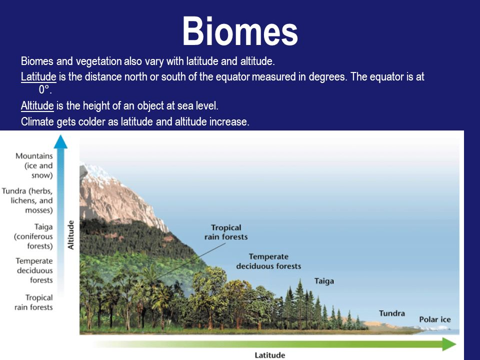 Biomes Biomes and vegetation also vary with latitude and altitude.