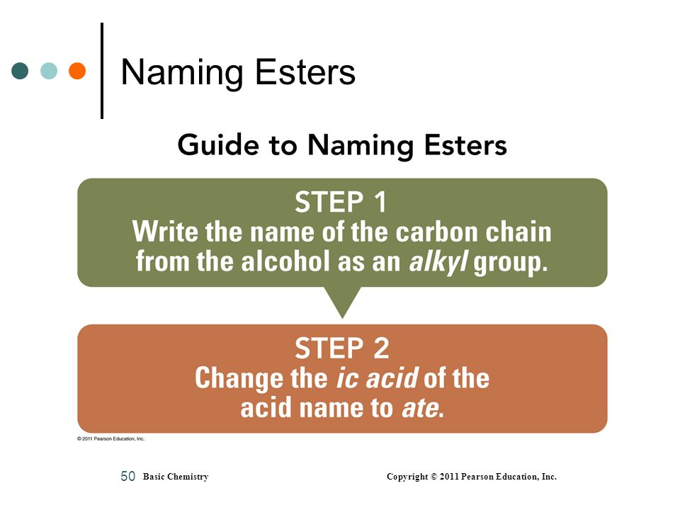 Basic Chemistry Copyright © 2011 Pearson Education, Inc. Naming Esters 50