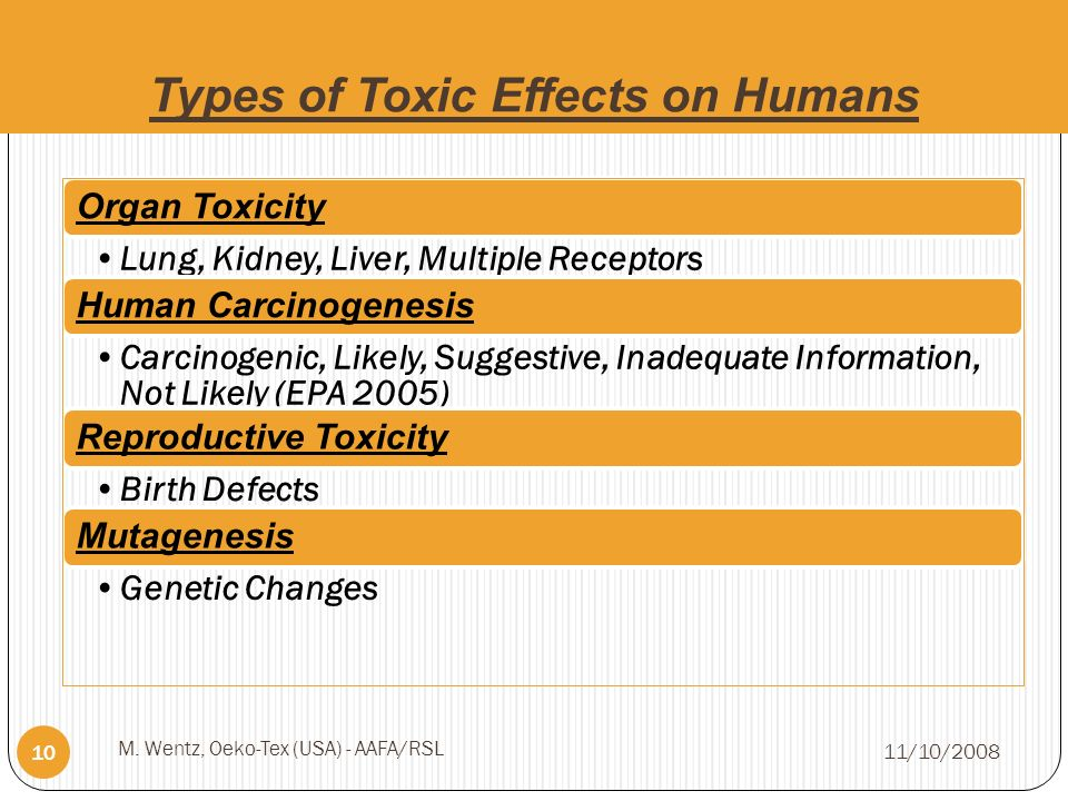 Types of Toxic Effects on Humans Organ Toxicity Lung, Kidney, Liver, Multiple Receptors Human Carcinogenesis Carcinogenic, Likely, Suggestive, Inadequate Information, Not Likely (EPA 2005) Reproductive Toxicity Birth Defects Mutagenesis Genetic Changes 11/10/2008 M.