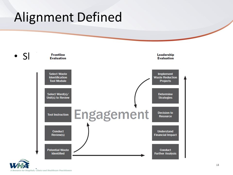 Alignment Defined Slide text 15