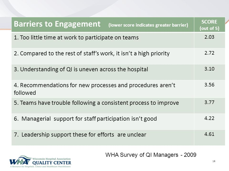 16 Barriers to Engagement (lower score indicates greater barrier) SCORE (out of 5) 1.