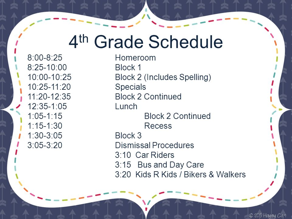 4 th Grade Schedule 8:00-8:25Homeroom 8:25-10:00Block 1 10:00-10:25 Block 2 (Includes Spelling) 10:25-11:20 Specials 11:20-12:35 Block 2 Continued 12:35-1:05 Lunch 1:05-1:15Block 2 Continued 1:15-1:30Recess 1:30-3:05Block 3 3:05-3:20 Dismissal Procedures 3:10 Car Riders 3:15 Bus and Day Care 3:20 Kids R Kids / Bikers & Walkers
