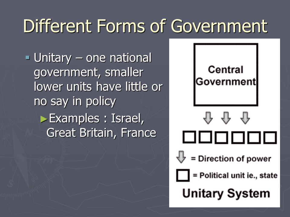Different Forms of Government  Dictatorship – government is not accountable to anyone ► Autocracy – single person holds unlimited power ► Oligarchy – a small, self-appointed group rules