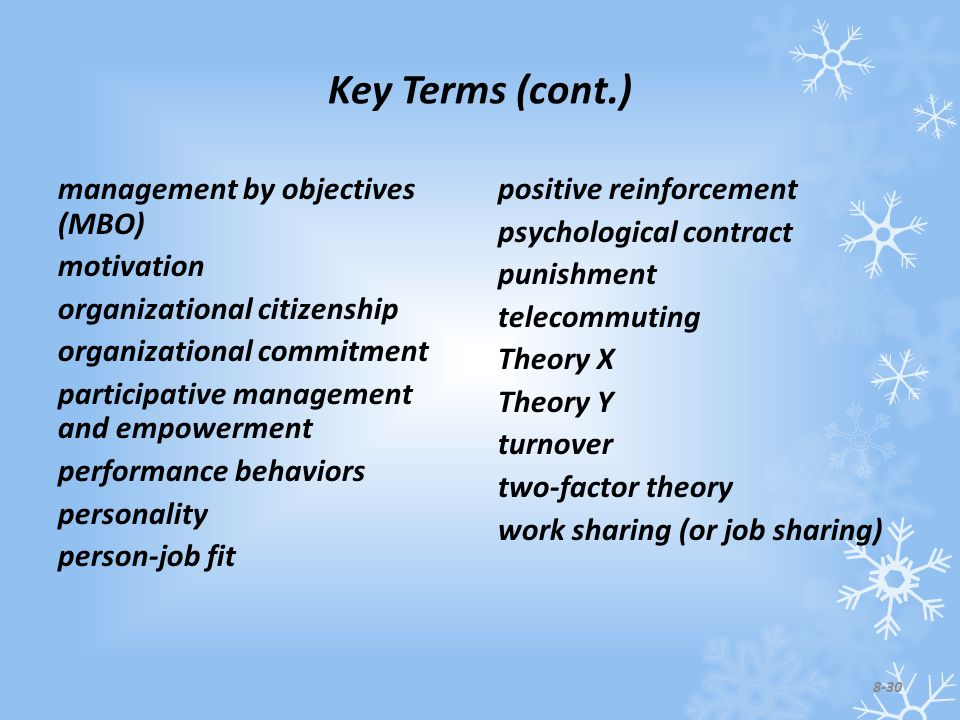 Key Terms (cont.) management by objectives (MBO) motivation organizational citizenship organizational commitment participative management and empowerment performance behaviors personality person-job fit positive reinforcement psychological contract punishment telecommuting Theory X Theory Y turnover two-factor theory work sharing (or job sharing) 8-30