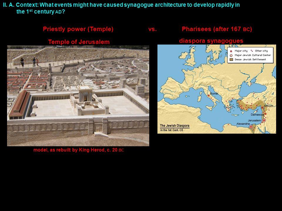 diaspora synagogues II. A.