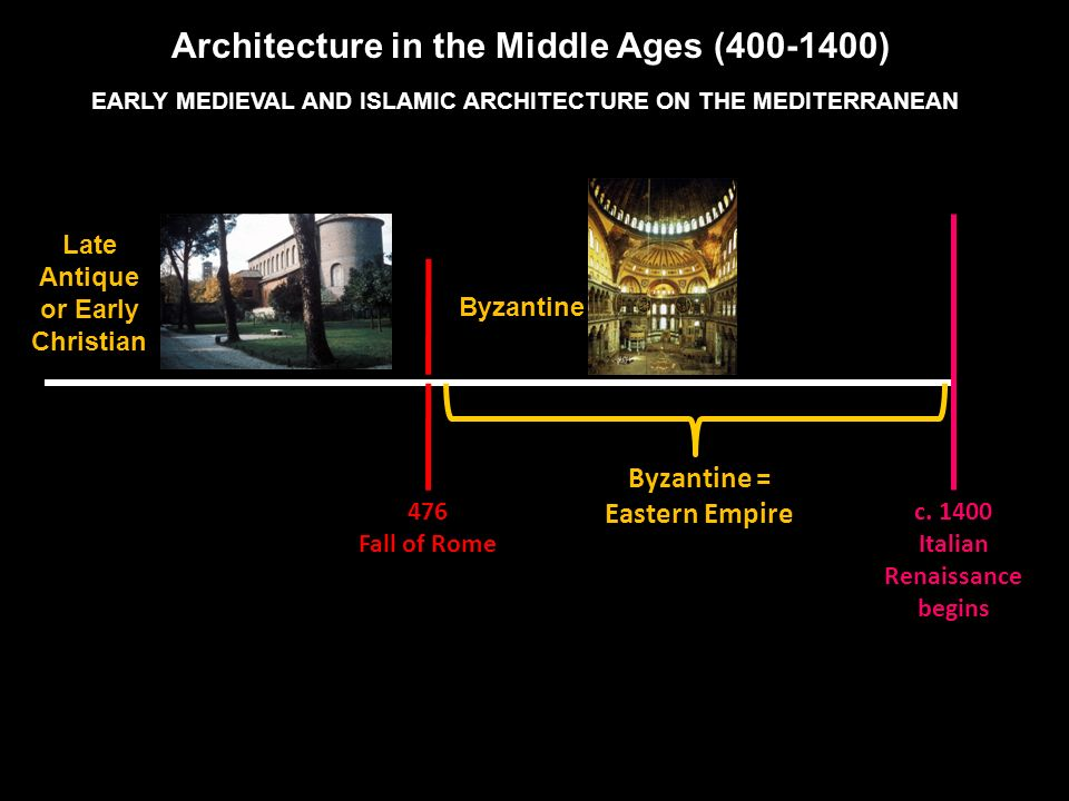 Architecture in the Middle Ages (400-1400) 476 Fall of Rome c.