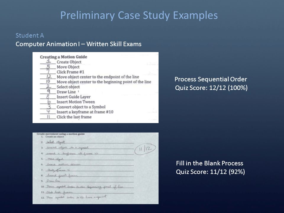 case study carmex essay What is a case study basically, a case study is an in depth study of a particular situation rather than a sweeping statistical surveyit is a method used to narrow down a very broad field of research into one easily researchable topic.