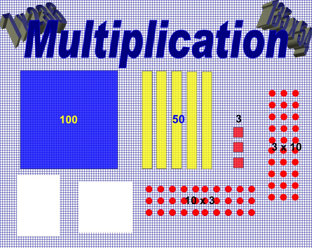 X 3 3 x 10 using multiplication facts it is vital that children 1 100 50 3 10 x 3 3 x 10 gamestrikefo Image collections