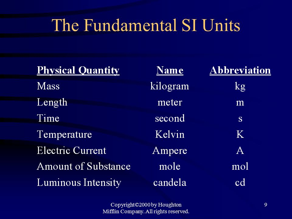 Copyright©2000 by Houghton Mifflin Company. All rights reserved. 9 The Fundamental SI Units
