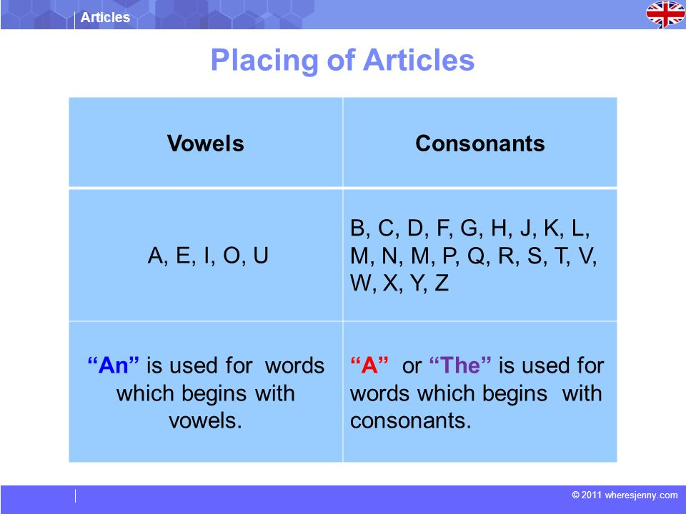 Articles © 2011 wheresjenny.com VowelsConsonants A, E, I, O, U B, C, D, F, G, H, J, K, L, M, N, M, P, Q, R, S, T, V, W, X, Y, Z An is used for words which begins with vowels.