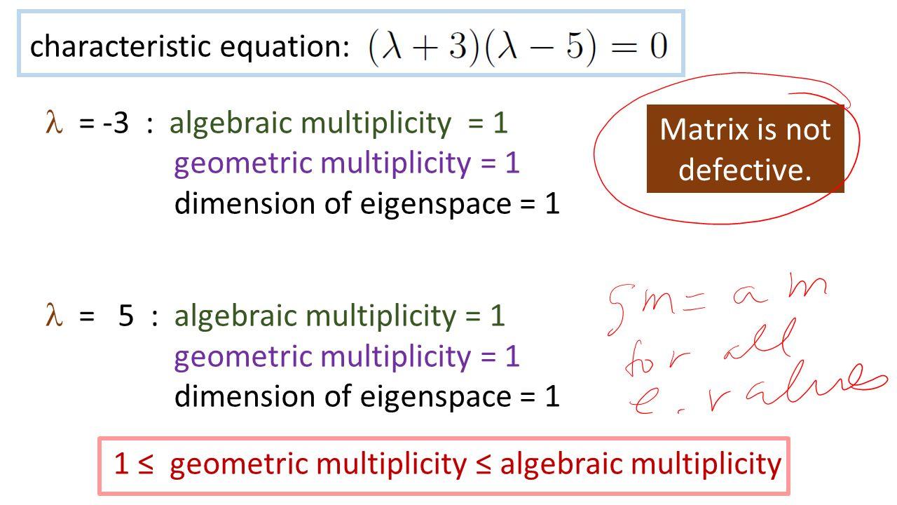 eigen space in matrix