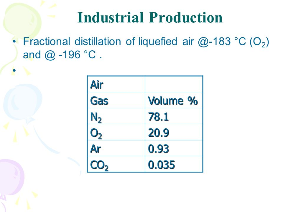 Industrial Production Fractional distillation of liquefied °C (O 2 ) -196 °C.