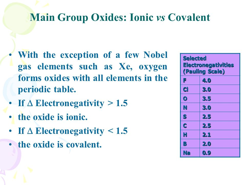 Main Group Oxides: Ionic vs Covalent With the exception of a few Nobel gas elements such as Xe, oxygen forms oxides with all elements in the periodic table.