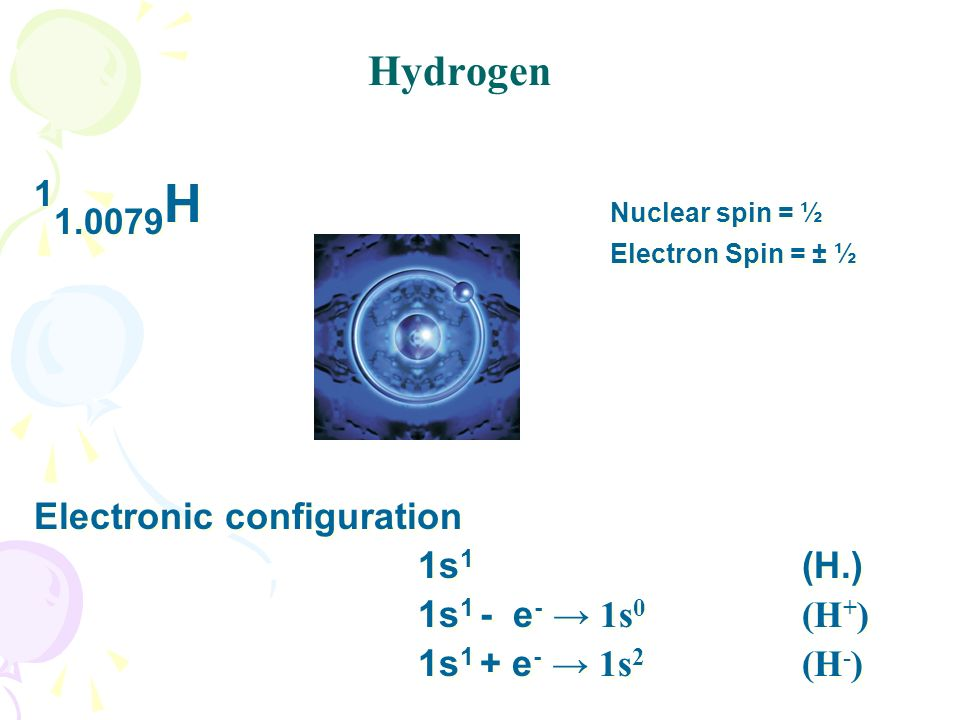 Hydrogen 1 1.0079 H Nuclear spin = ½ Electron Spin = ± ½ Electronic configuration 1s 1 (H.) 1s 1 - e - → 1s 0 (H + ) 1s 1 + e - → 1s 2 (H - ) 1 1.0079 H Nuclear spin = ½ Electron Spin = ± ½ Electronic configuration 1s 1 (H.) 1s 1 - e - → 1s 0 (H + ) 1s 1 + e - → 1s 2 (H - )