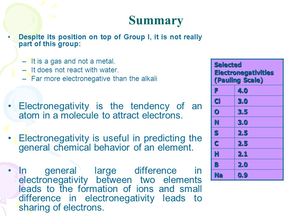 Summary Despite its position on top of Group I, it is not really part of this group: –It is a gas and not a metal.