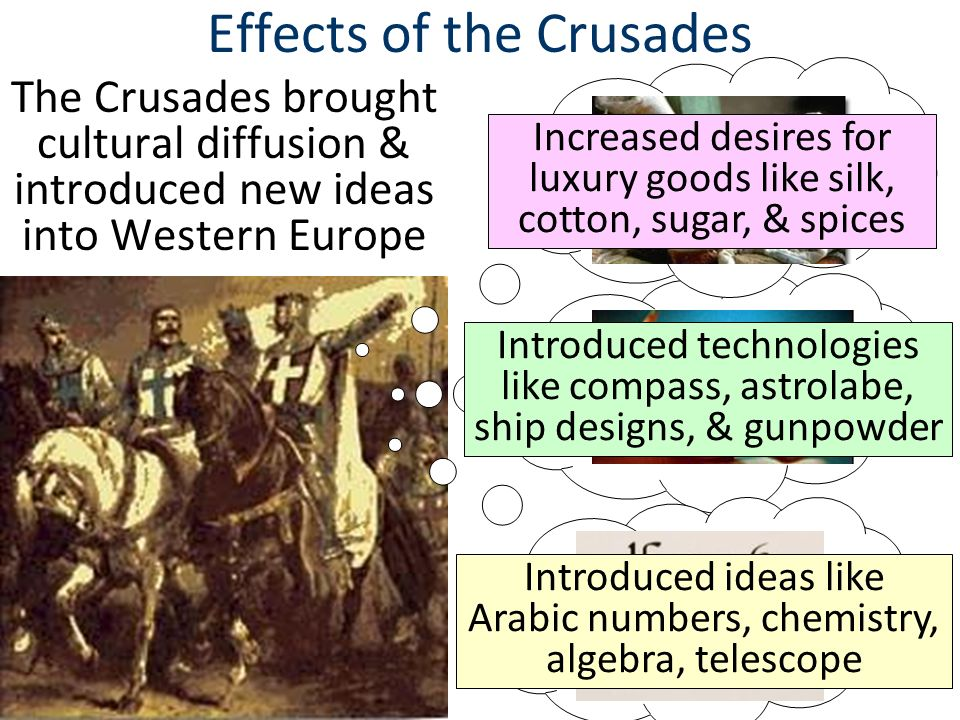 Effects of the Crusades The Crusades brought cultural diffusion & introduced new ideas into Western Europe Increased desires for luxury goods like silk, cotton, sugar, & spices Introduced technologies like compass, astrolabe, ship designs, & gunpowder Introduced ideas like Arabic numbers, chemistry, algebra, telescope