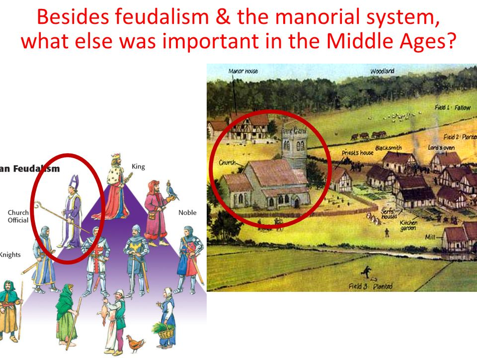 Besides feudalism & the manorial system, what else was important in the Middle Ages