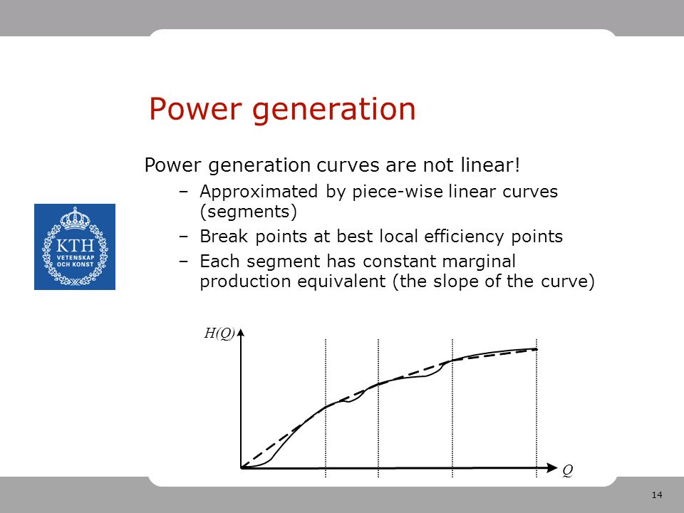 14 Power generation H(Q) Q Power generation curves are not linear.