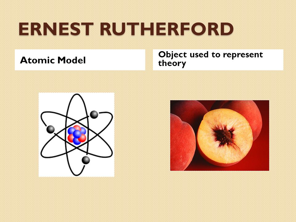 ERNEST RUTHERFORD Atomic Model Object used to represent theory