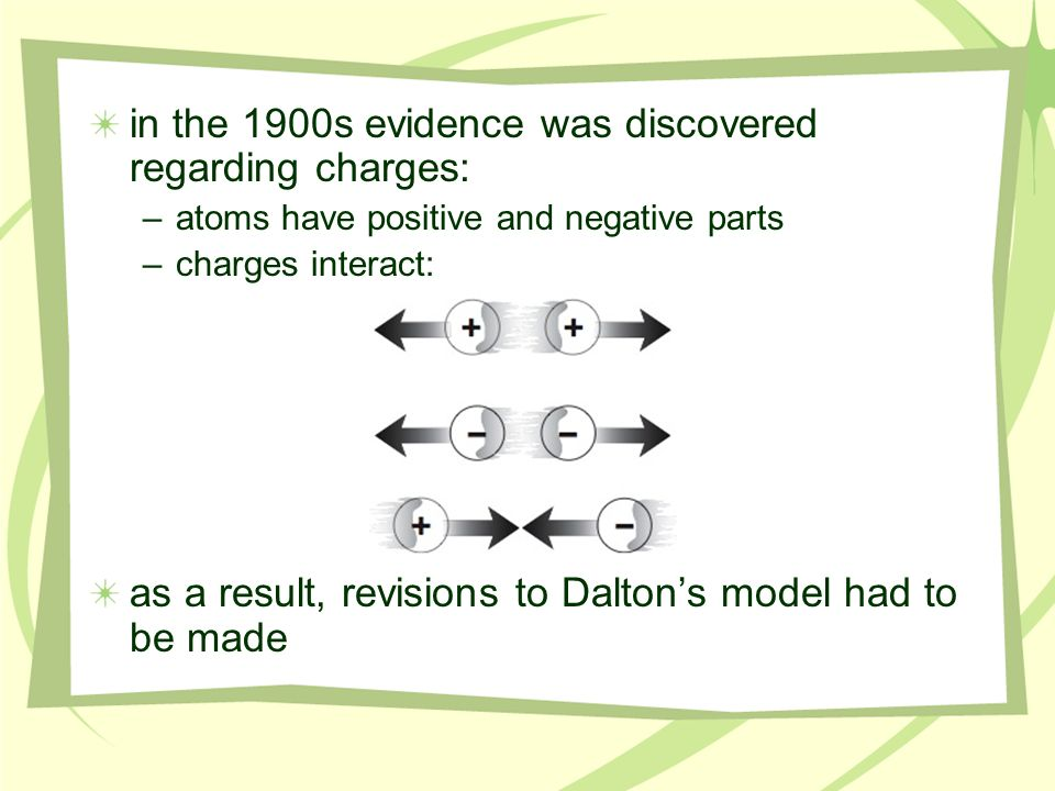 The Billiard Ball Model proposed by John Dalton in 1804 this theory proposed that matter was composed of small, spherical particles but evidence was later gathered that matter was composed of even smaller bits