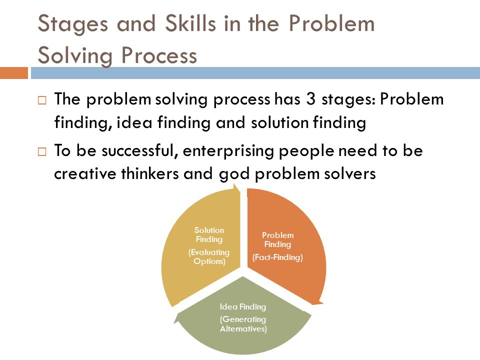 generating solutions the problem solving process