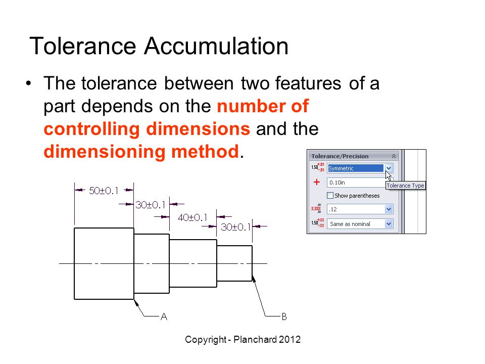 Copyright - Planchard 2012 Tolerance Accumulation The tolerance between two features of a part depends on the number of controlling dimensions and the dimensioning method.
