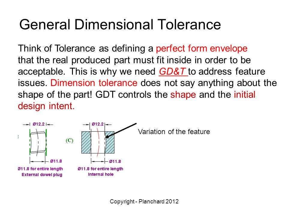Copyright - Planchard 2012 General Dimensional Tolerance Think of Tolerance as defining a perfect form envelope that the real produced part must fit inside in order to be acceptable.