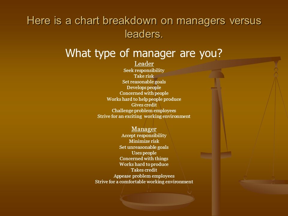 Here is a chart breakdown on managers versus leaders.