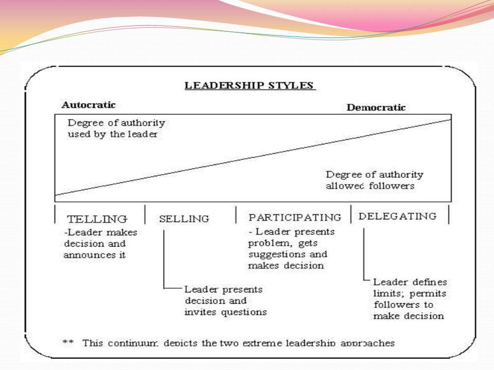 Leadership Style Variations
