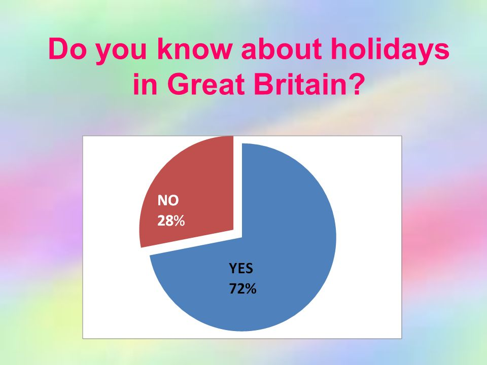 Do you know about holidays in Great Britain