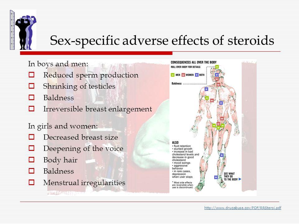 Cholesterol level sperm production