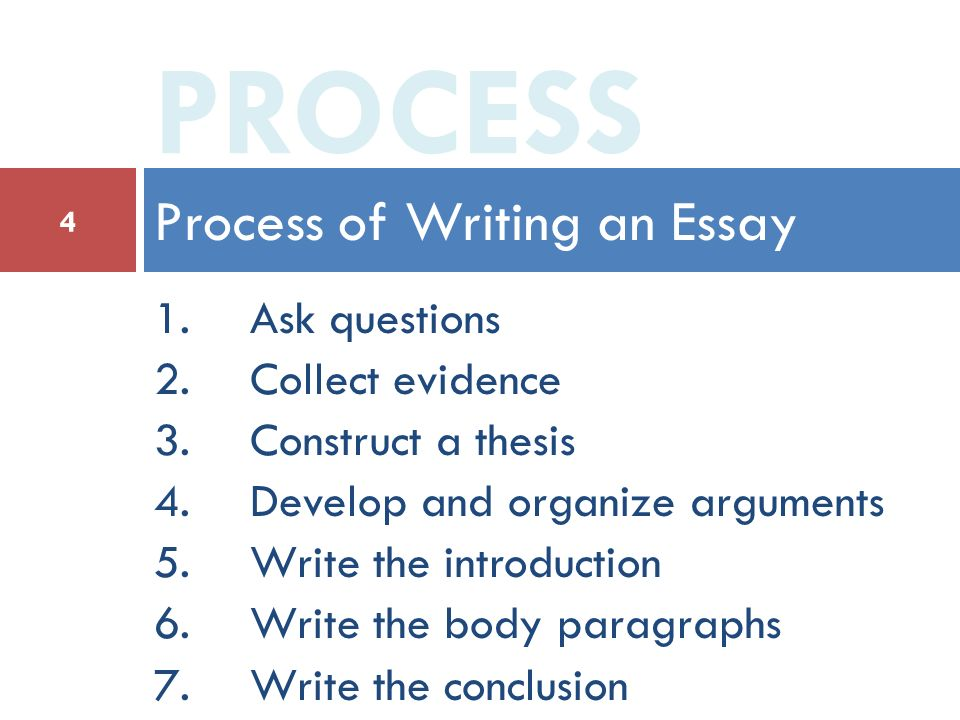 process essay 5 paragraphs Working with an established essay structure provides writers with the necessary elements of a successful essay in this lesson, we'll work through the drafting process for the five-paragraph essay and make note of important dos and don'ts.