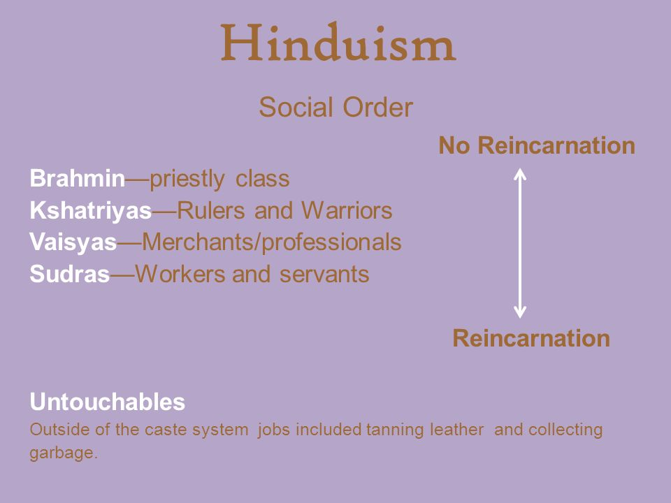 Hinduism Social Order No Reincarnation Brahmin—priestly class Kshatriyas—Rulers and Warriors Vaisyas—Merchants/professionals Sudras—Workers and servants Reincarnation Untouchables Outside of the caste system jobs included tanning leather and collecting garbage.