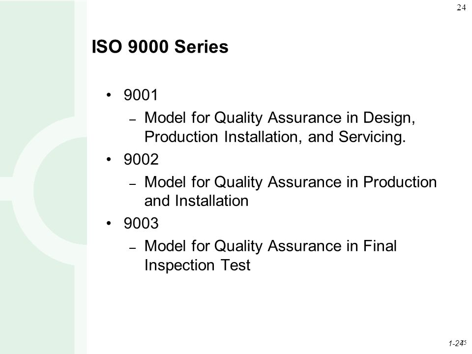 1-24 24 25 ISO 9000 Series 9001 – Model for Quality Assurance in Design, Production Installation, and Servicing.