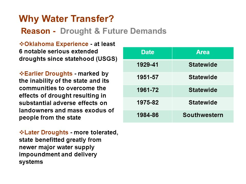 Why Water Transfer.