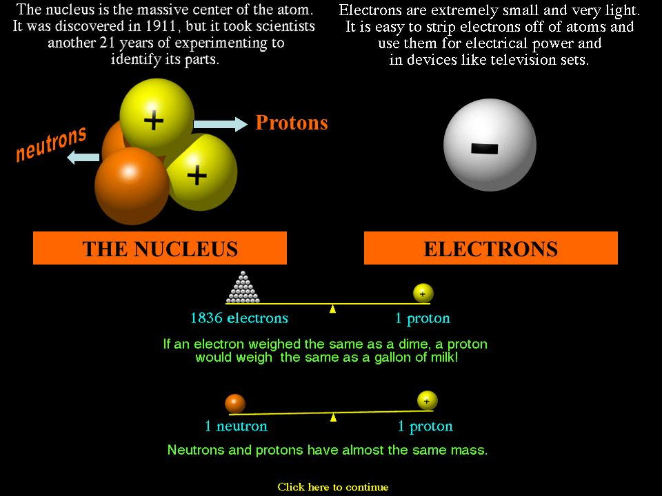 SO…Protons & Electrons attract to one another - this keeps the electrons in orbit around the nucleus