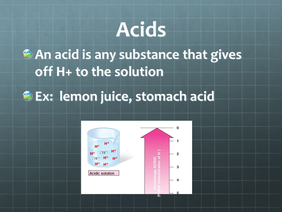 Acids An acid is any substance that gives off H+ to the solution Ex: lemon juice, stomach acid Acidic solution OH  HH HH HH HH HH HH HH HH Increasingly ACIDIC (Higher concentration of H  ) pH scale