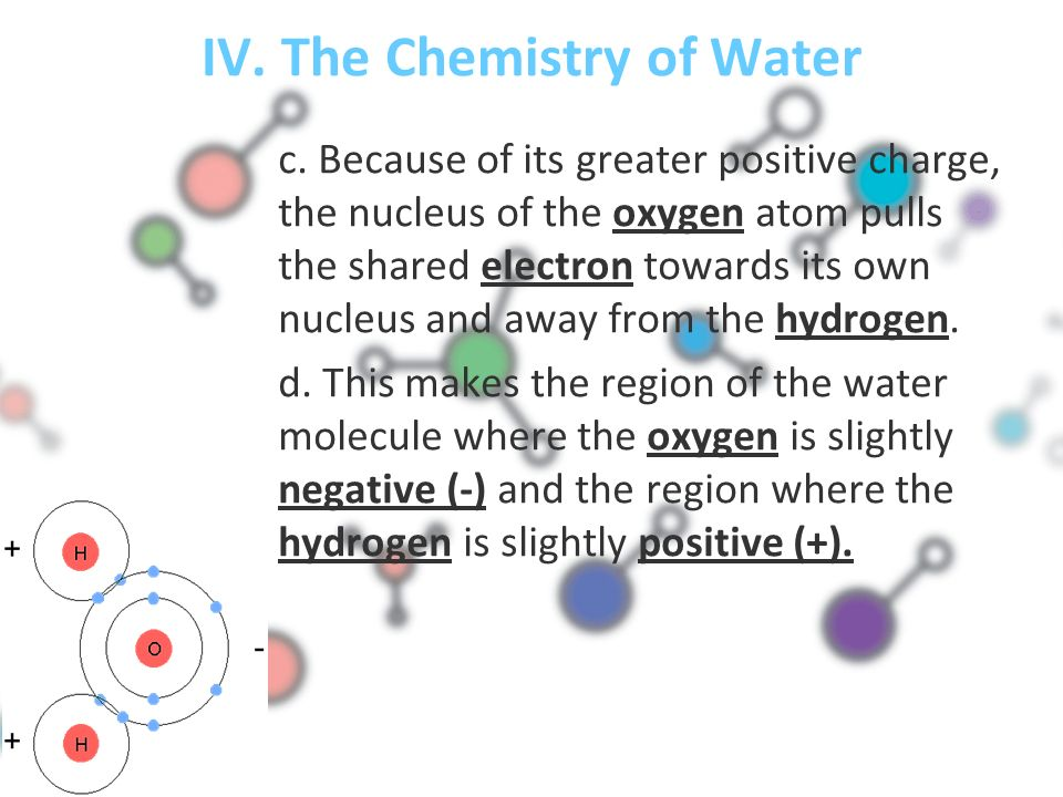 IV. The Chemistry of Water c.