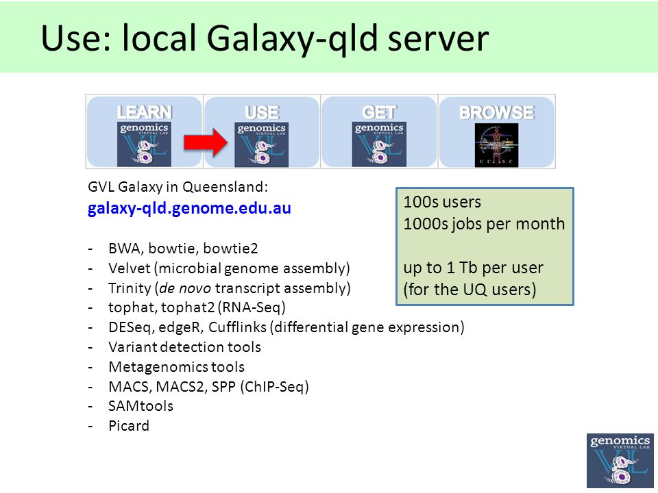 Use: local Galaxy-qld server GVL Galaxy in Queensland: galaxy-qld.genome.edu.au -BWA, bowtie, bowtie2 -Velvet (microbial genome assembly) -Trinity (de novo transcript assembly) -tophat, tophat2 (RNA-Seq) -DESeq, edgeR, Cufflinks (differential gene expression) -Variant detection tools -Metagenomics tools -MACS, MACS2, SPP (ChIP-Seq) -SAMtools -Picard 100s users 1000s jobs per month up to 1 Tb per user (for the UQ users)