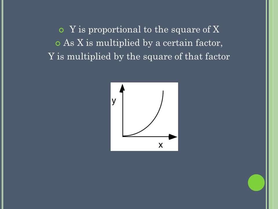 Y is inversely proportional to X When X is multiplied by a certain factor, Y is divided by the same factor