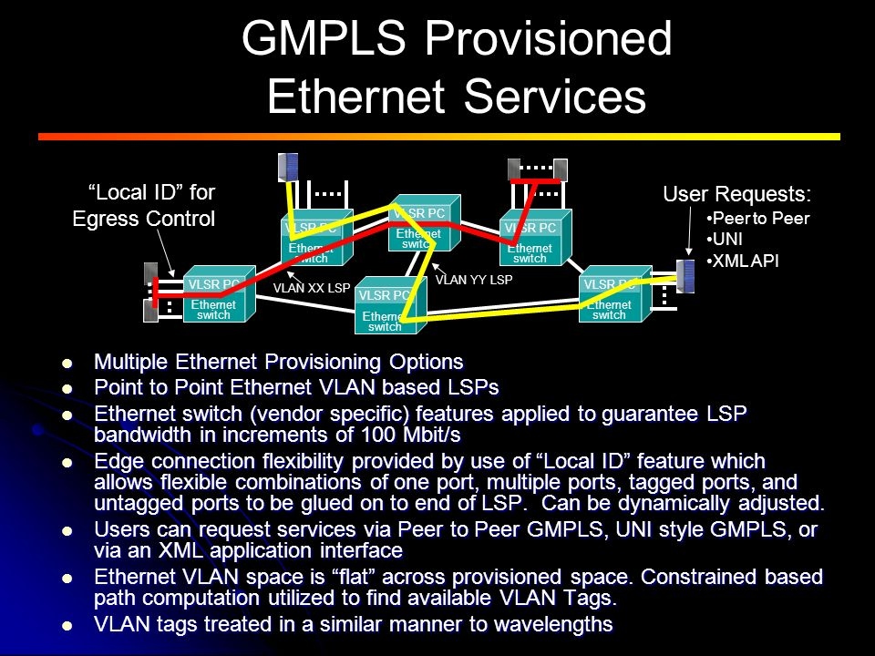 GMPLS Provisioned Ethernet Services Multiple Ethernet Provisioning Options Multiple Ethernet Provisioning Options Point to Point Ethernet VLAN based LSPs Point to Point Ethernet VLAN based LSPs Ethernet switch (vendor specific) features applied to guarantee LSP bandwidth in increments of 100 Mbit/s Ethernet switch (vendor specific) features applied to guarantee LSP bandwidth in increments of 100 Mbit/s Edge connection flexibility provided by use of Local ID feature which allows flexible combinations of one port, multiple ports, tagged ports, and untagged ports to be glued on to end of LSP.