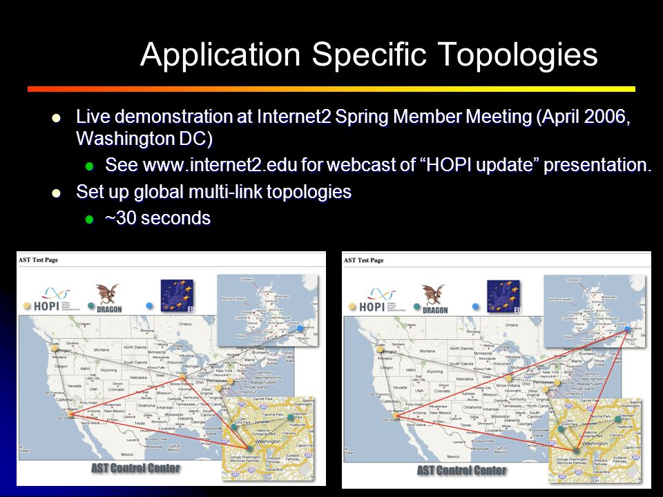 Application Specific Topologies Live demonstration at Internet2 Spring Member Meeting (April 2006, Washington DC) Live demonstration at Internet2 Spring Member Meeting (April 2006, Washington DC) See   for webcast of HOPI update presentation.
