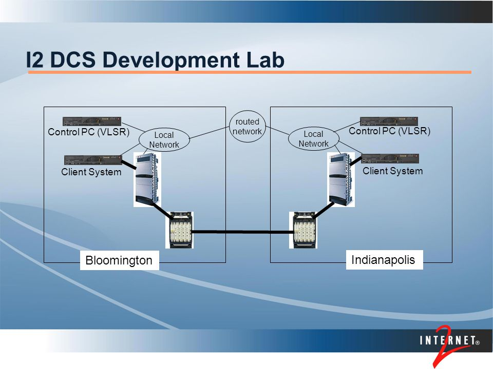 I2 DCS Development Lab Bloomington Indianapolis Local Network Local Network Control PC (VLSR) Client System Control PC (VLSR) Client System routed network