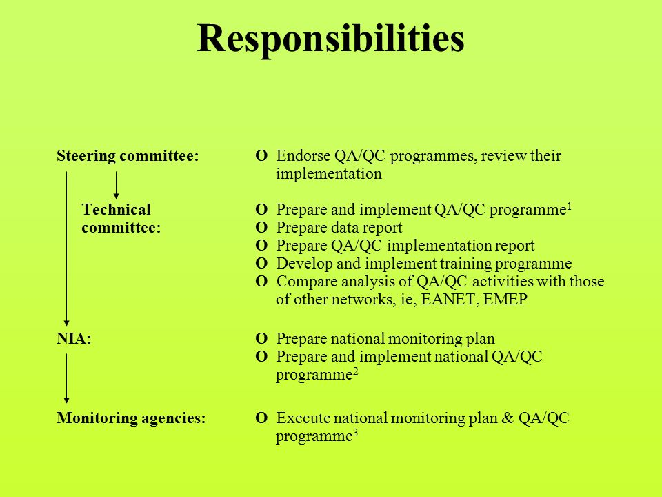 Responsibilities Steering committee: O Endorse QA/QC programmes, review their implementation Technical O Prepare and implement QA/QC programme 1 committee: O Prepare data report O Prepare QA/QC implementation report O Develop and implement training programme O Compare analysis of QA/QC activities with those of other networks, ie, EANET, EMEP NIA: O Prepare national monitoring plan O Prepare and implement national QA/QC programme 2 Monitoring agencies: O Execute national monitoring plan & QA/QC programme 3